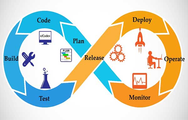 DevOps-Lifecycle-Model